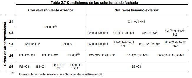 CTE DB HS - tabla 2 7