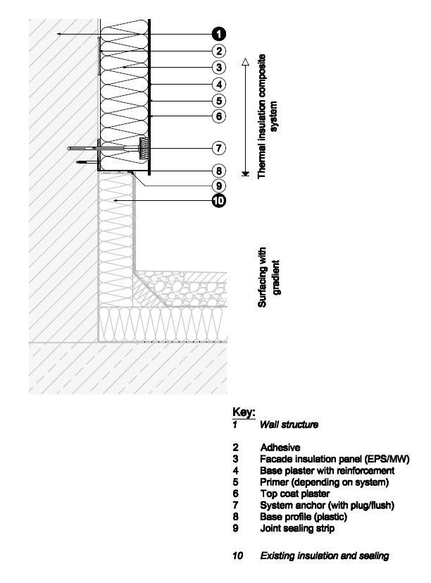Detalle encuentro fachada suelo 02 - ea etics
