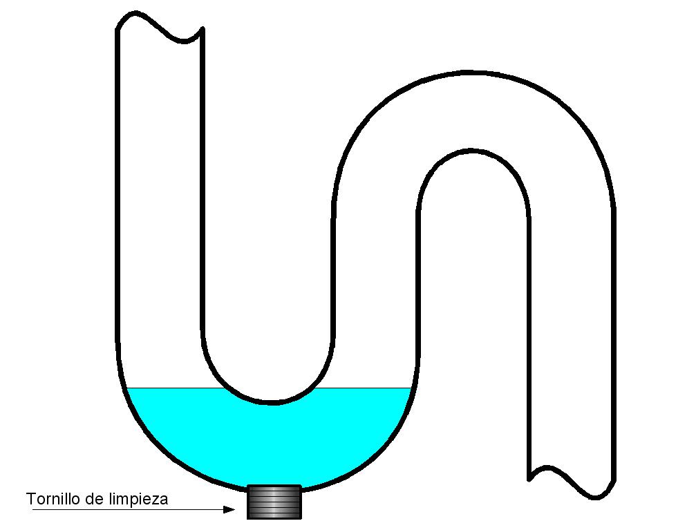 sifon-ideal